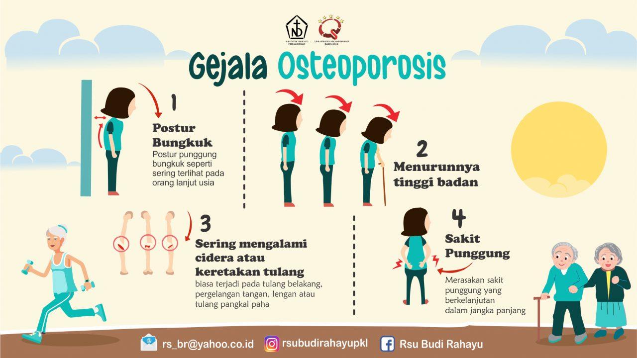 osteoporosis 2020 WEB 2